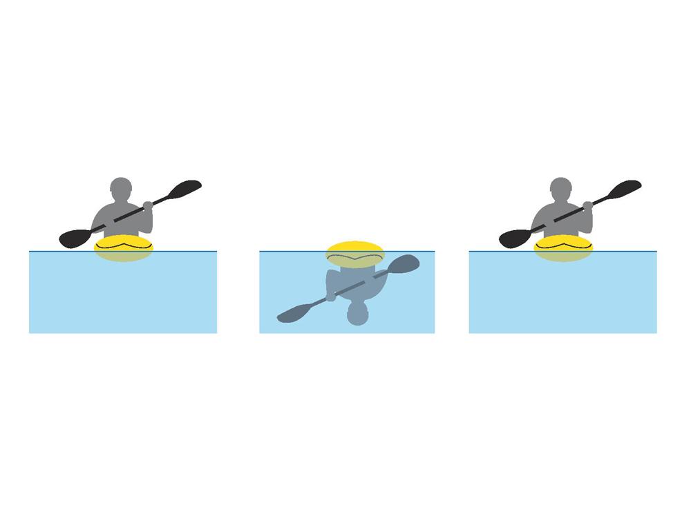Imágenes de un vuelco en kayak y del autorrescate